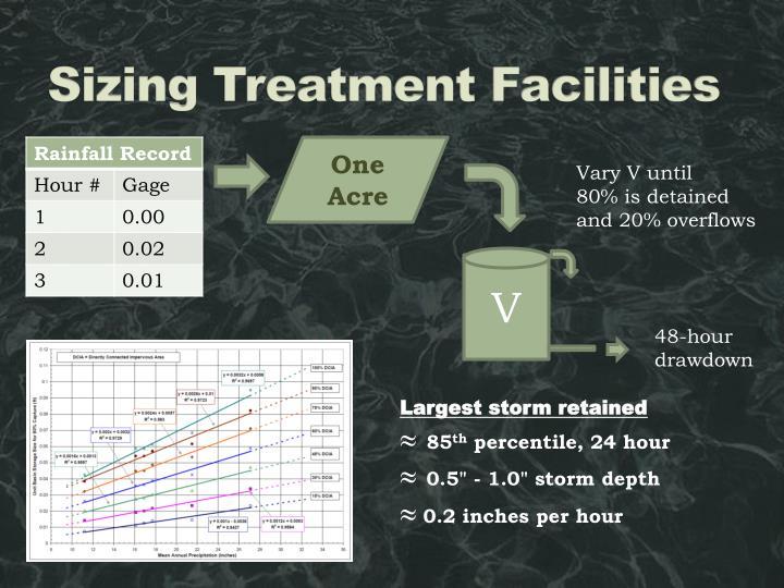 Sizing Treatment Facilities