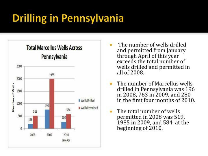 Drilling in Pennsylvania