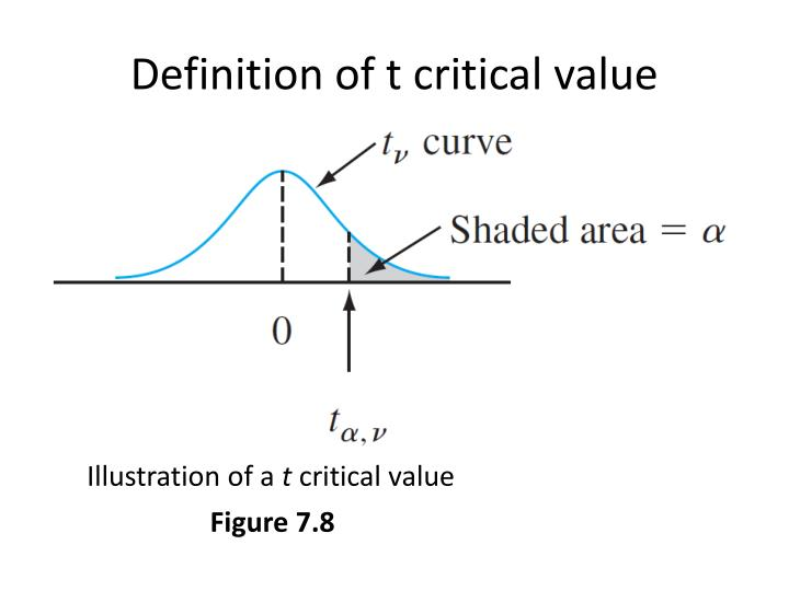 Definition of t critical value