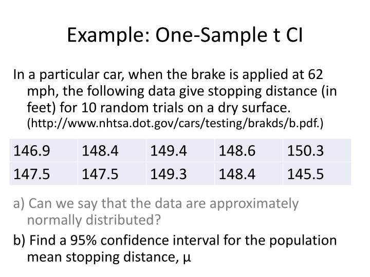Example: One-Sample t CI