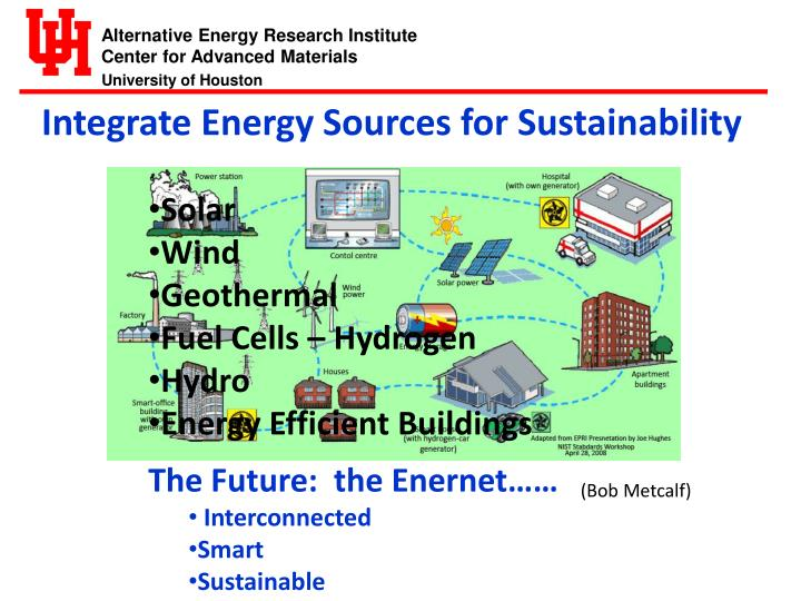 Integrate Energy Sources for Sustainability