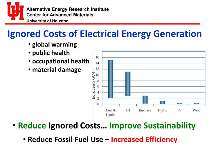 Ignored Costs of Electrical Energy Generation