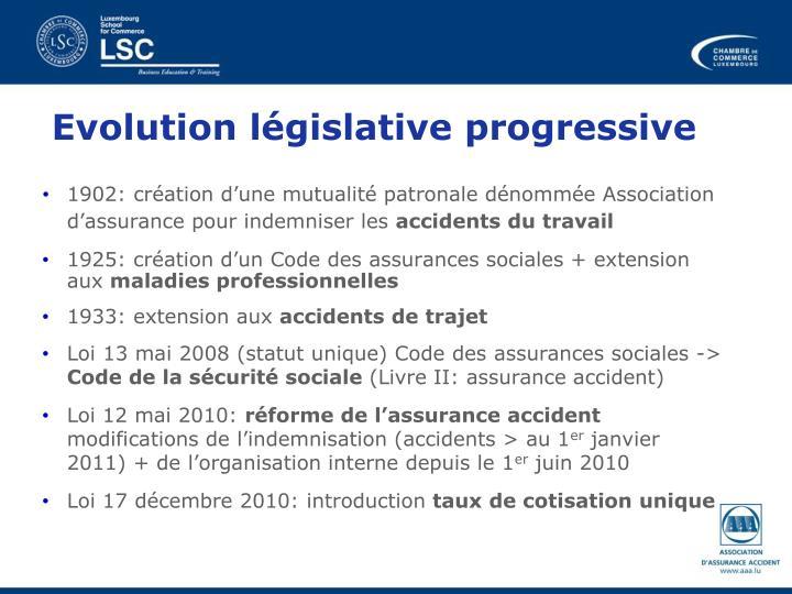 Evolution législative progressive
