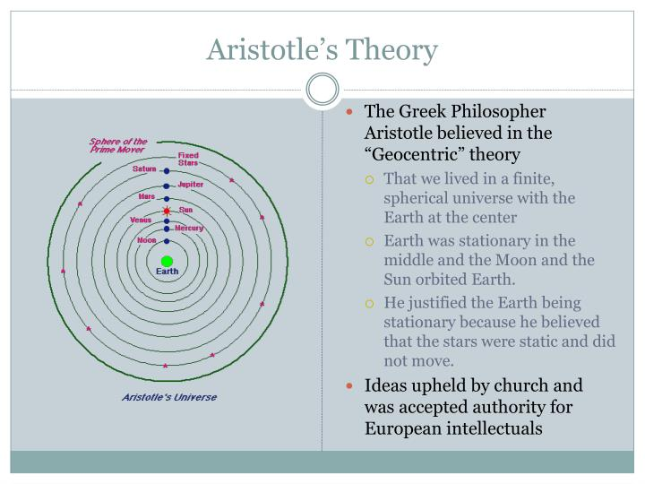 Aristotle's Theory