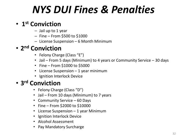 NYS DUI Fines & Penalties