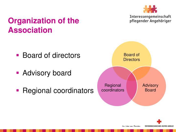 Organization of the Association