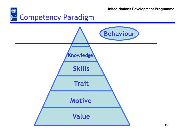 Competency Paradigm