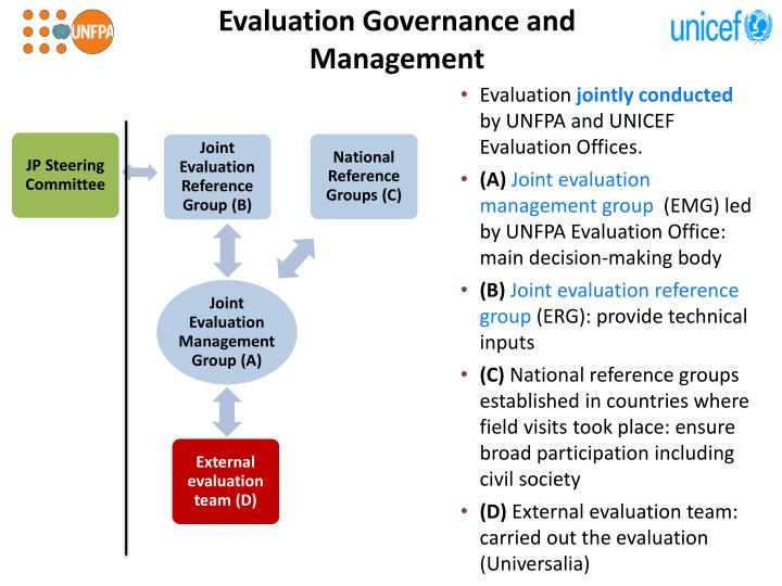 Evaluation Governance and Management