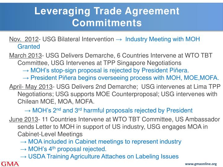 Leveraging Trade Agreement Commitments