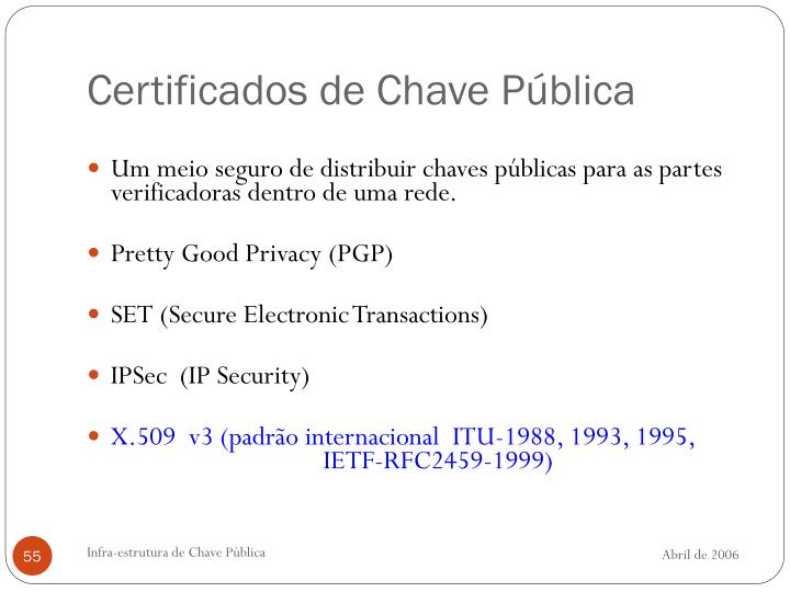 Certificados de Chave Pública
