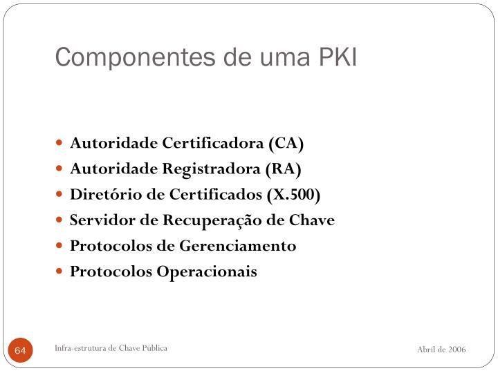 Componentes de uma PKI