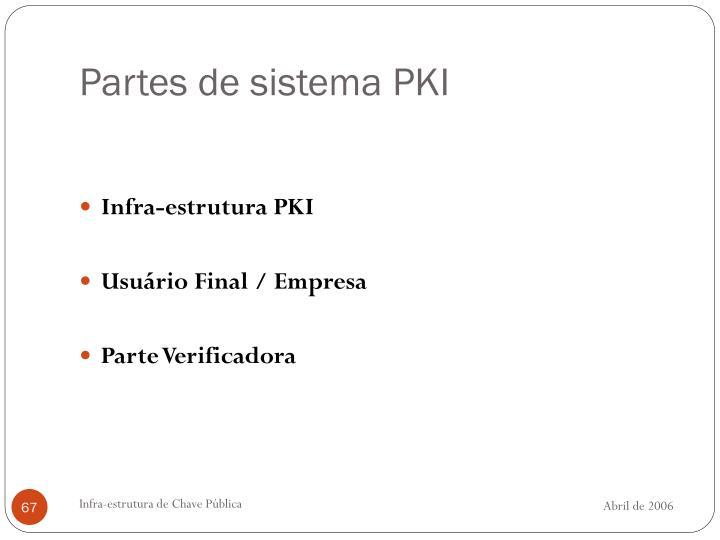 Partes de sistema PKI