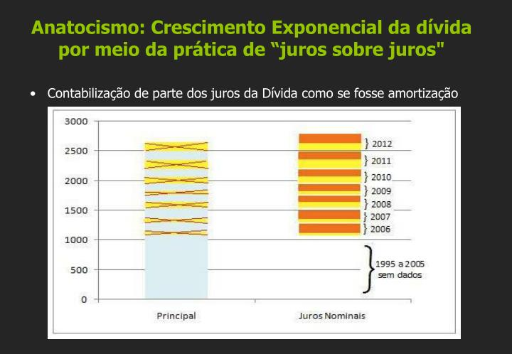"Anatocismo: Crescimento Exponencial da dívida por meio da prática de ""juros sobre juros"""
