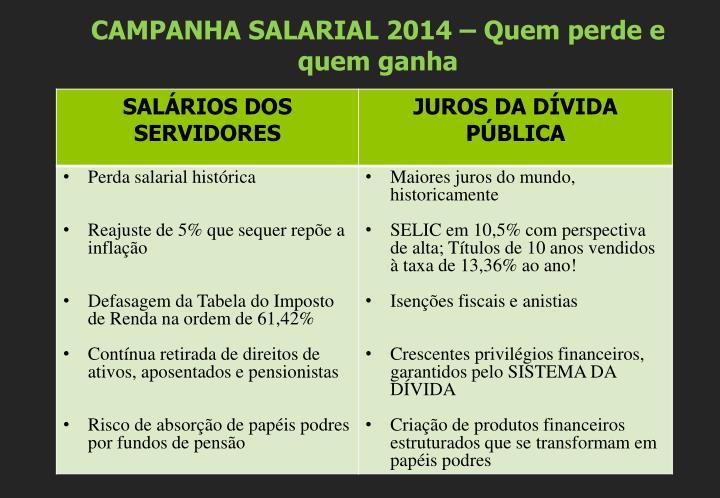 CAMPANHA SALARIAL 2014 – Quem perde e quem ganha