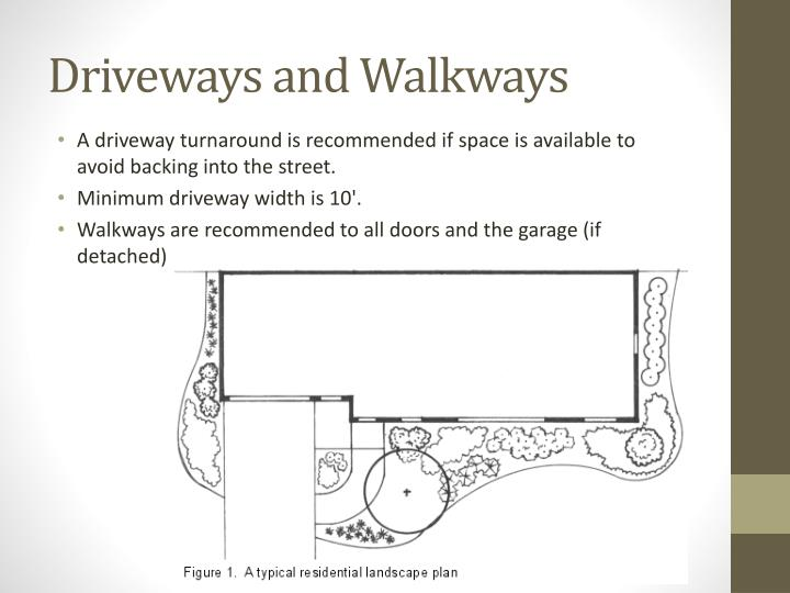 Driveways and Walkways