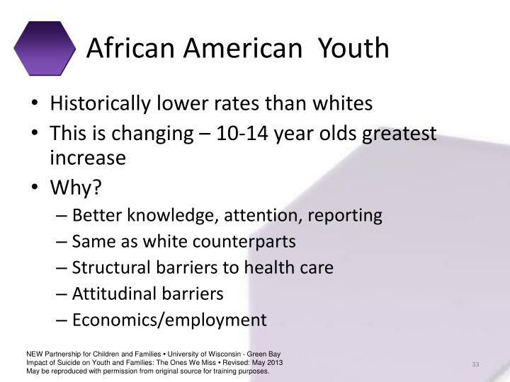 African American  Youth