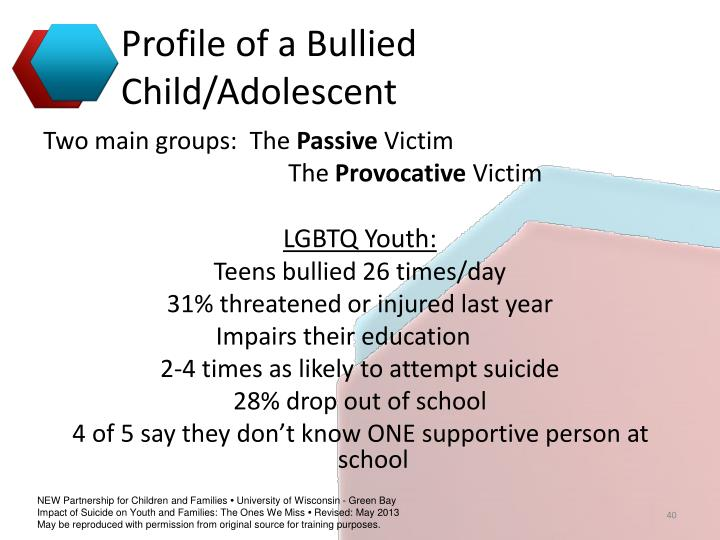 Profile of a Bullied Child/Adolescent