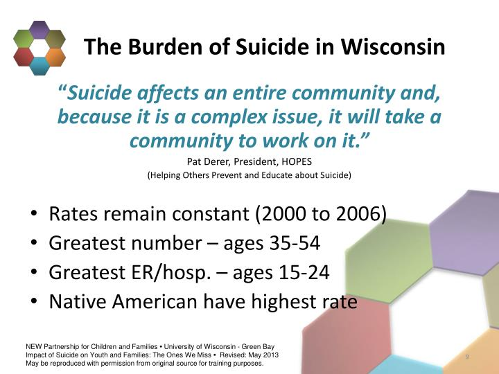 The Burden of Suicide in Wisconsin