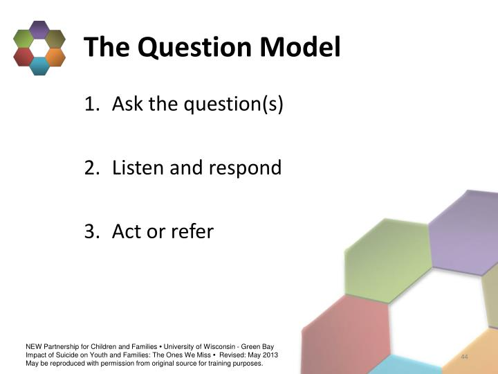 The Question Model