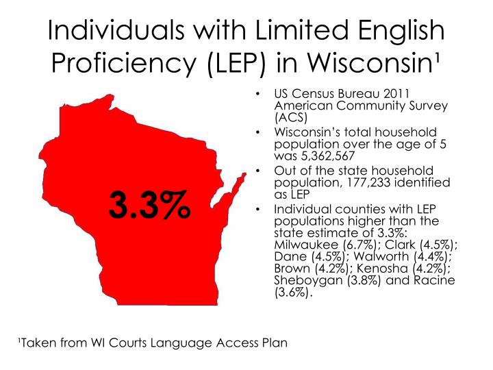 Individuals with Limited English Proficiency (LEP) in Wisconsin¹