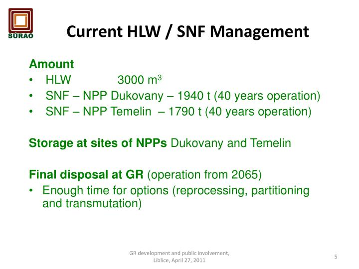 Current HLW / SNF Management
