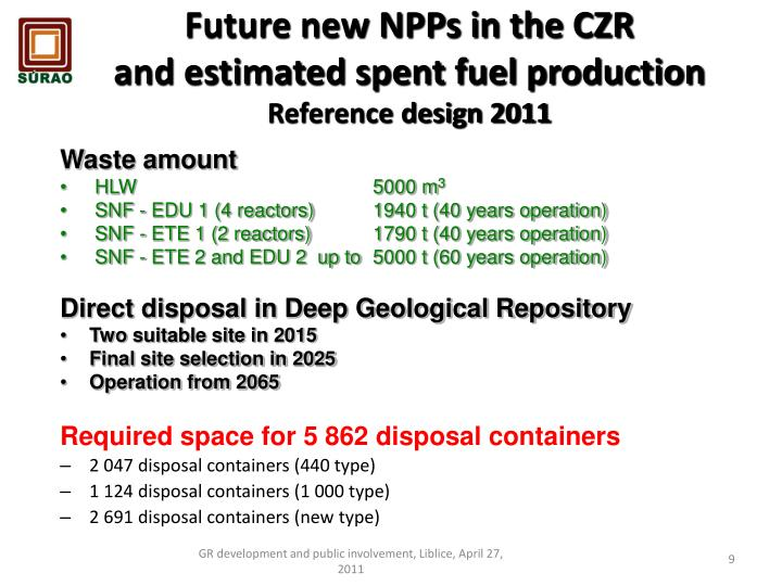 Future new NPPs in the CZR