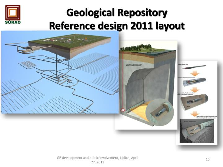 Geological Repository