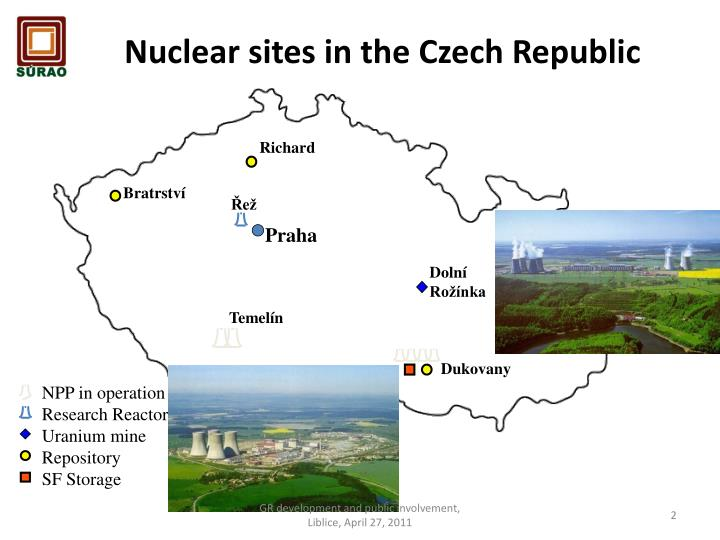 Nuclear sites in the czech republic