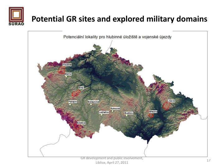 Potential GR sites and explored military domains