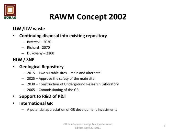 RAWM Concept 2002