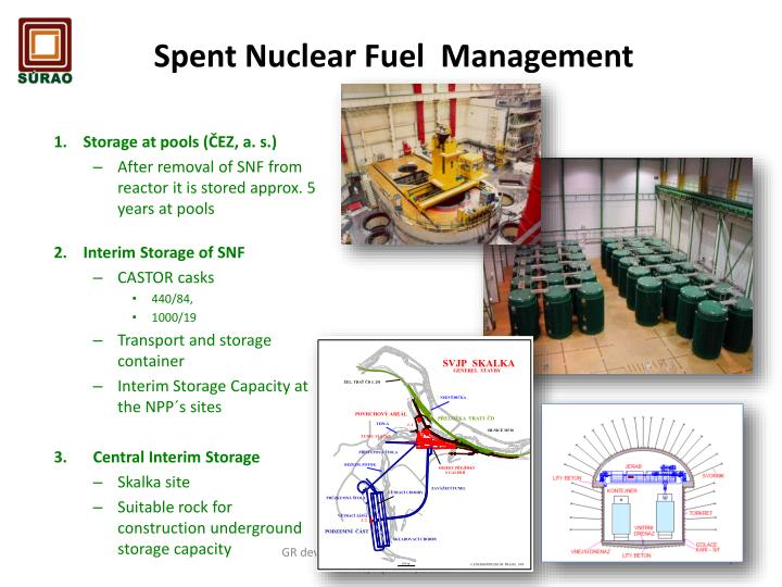 Spent Nuclear Fuel  Management