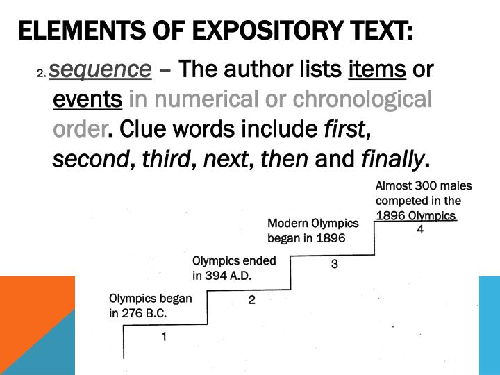 Elements of Expository Text: