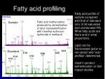 fatty acid profiling