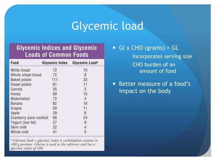 Glycemic