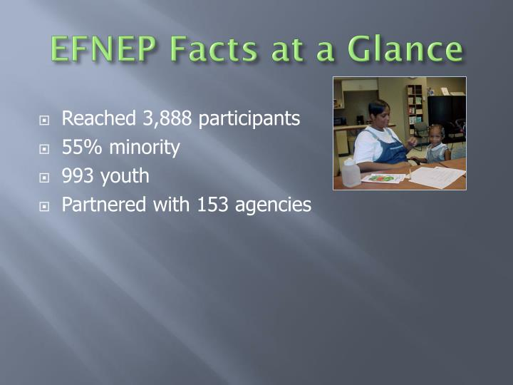 EFNEP Facts at a Glance