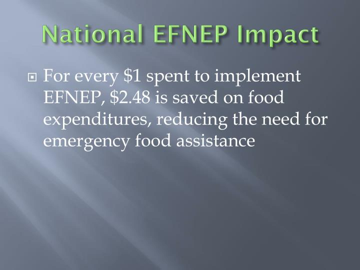 National EFNEP Impact