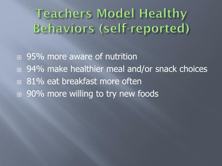 Teachers Model Healthy Behaviors (self-reported)