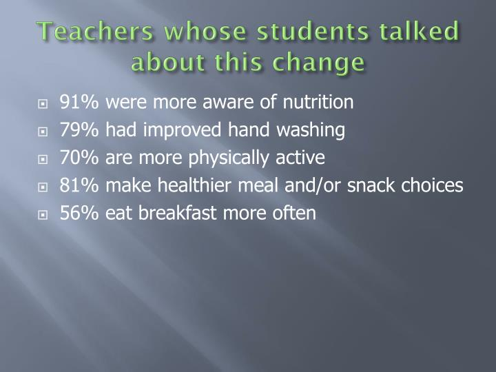 Teachers whose students talked about this change