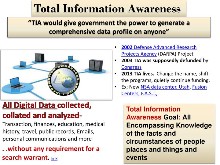 Total Information Awareness