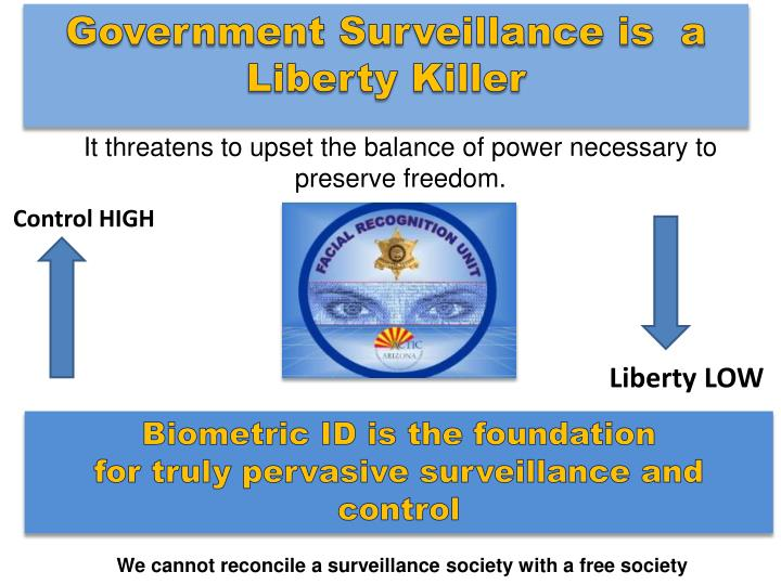 Government Surveillance is  a Liberty Killer