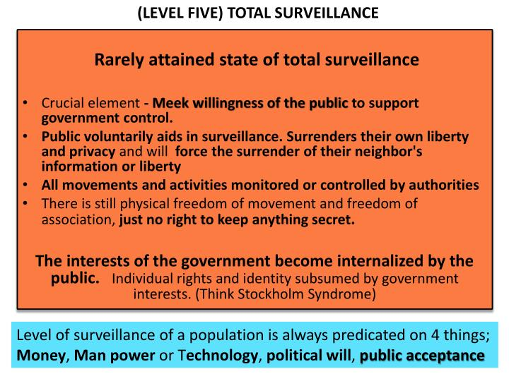 (LEVEL FIVE) TOTAL SURVEILLANCE