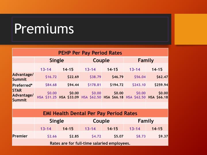 Premiums