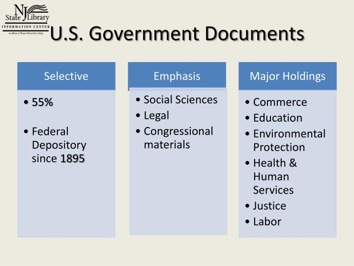 U.S. Government Documents