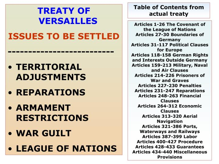 Table of Contents from actual treaty