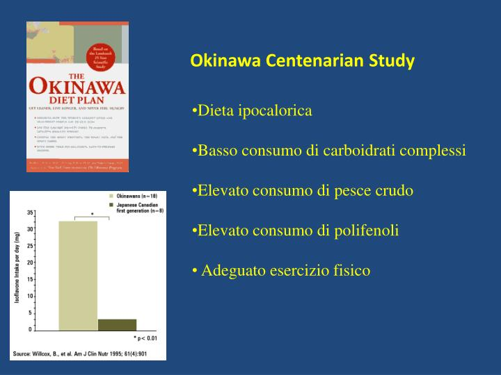 Okinawa Centenarian Study