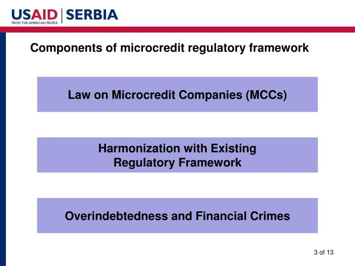 Components of microcredit regulatory framework