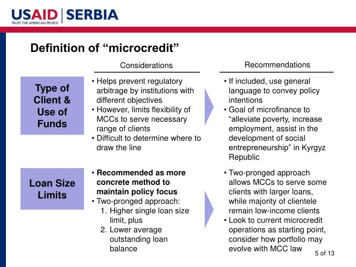 "Definition of ""microcredit"""