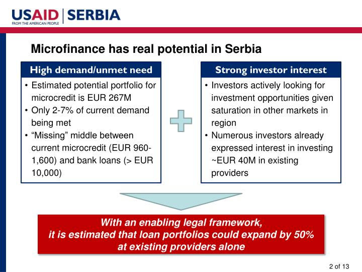 Microfinance has real potential in serbia