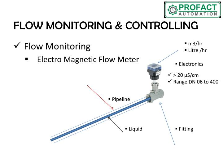 FLOW MONITORING &