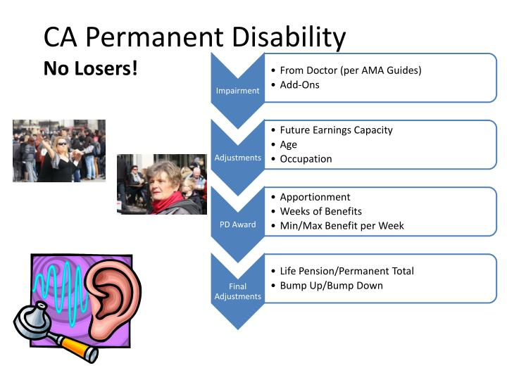 CA Permanent Disability